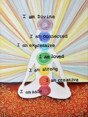 A Quick Guide to Your 7 Chakras